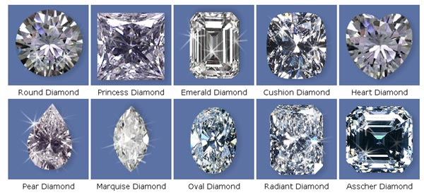 About Diamond Clarity Pictures